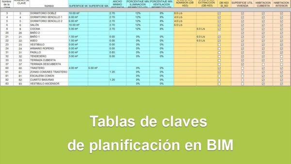 Tablas de claves de planificación en BIM