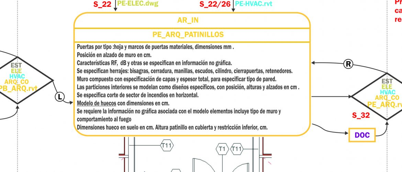 Autocopia_de_seguridad_deAutocopia_de_seguridad_dedETALLE DE pROCESO 20141005