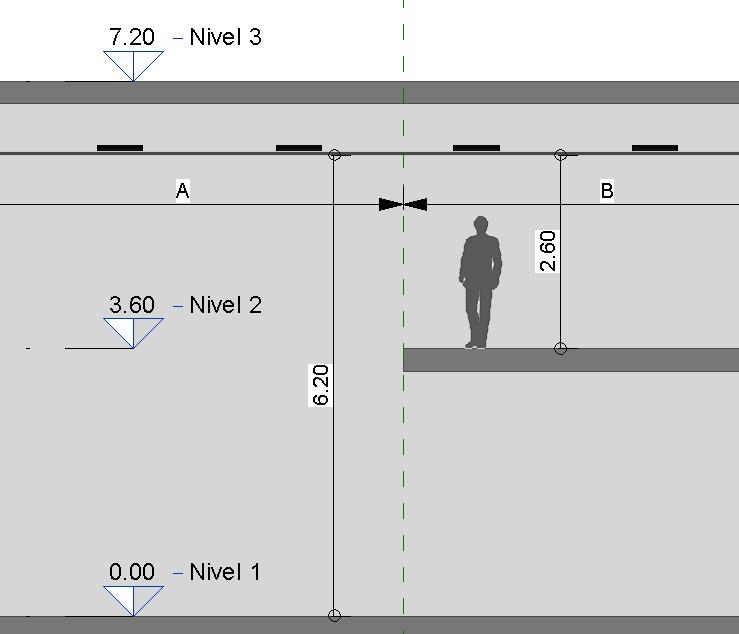 seccion doble altura